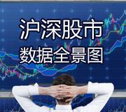 沪深股市数据图